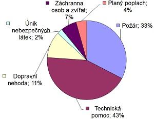 Statistika - 1.q 2014