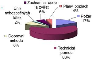 Statitska 1- 3.q 2014