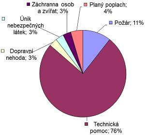 Statitska 3.q 2014